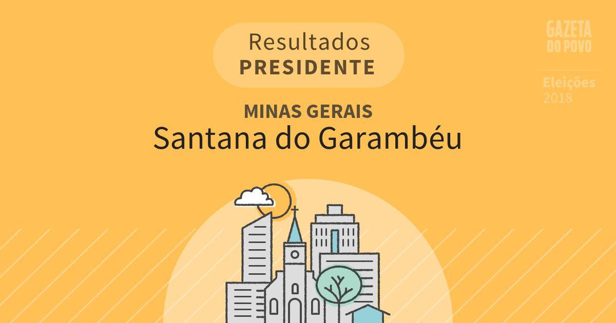 Resultados para Presidente em Minas Gerais em Santana do Garambéu (MG)