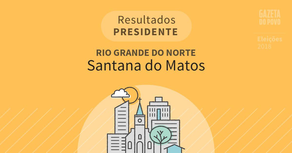 Resultados para Presidente no Rio Grande do Norte em Santana do Matos (RN)
