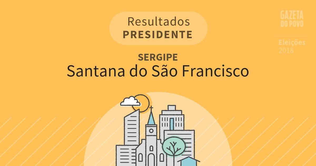 Resultados para Presidente no Sergipe em Santana do São Francisco (SE)