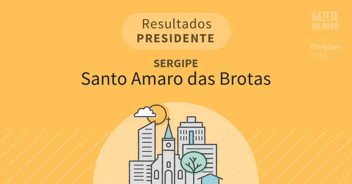 Resultados para Presidente no Sergipe em Santo Amaro das Brotas (SE)