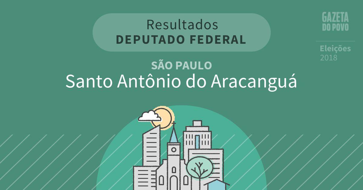 Resultados para Deputado Federal em São Paulo em Santo Antônio do Aracanguá (SP)