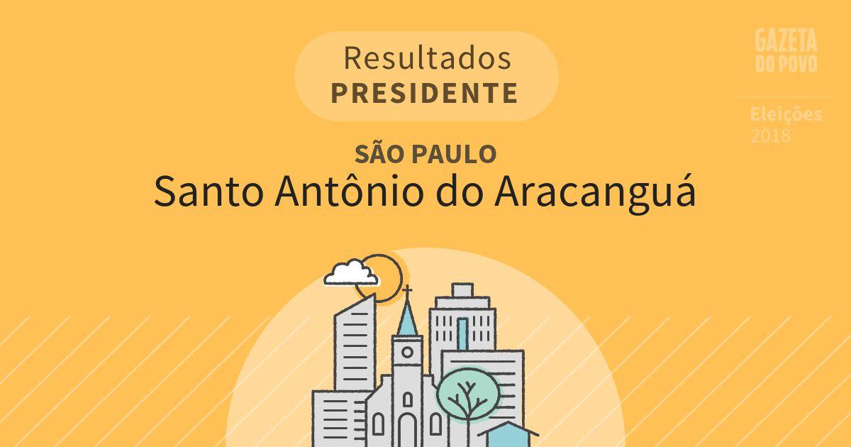 Resultados para Presidente em São Paulo em Santo Antônio do Aracanguá (SP)