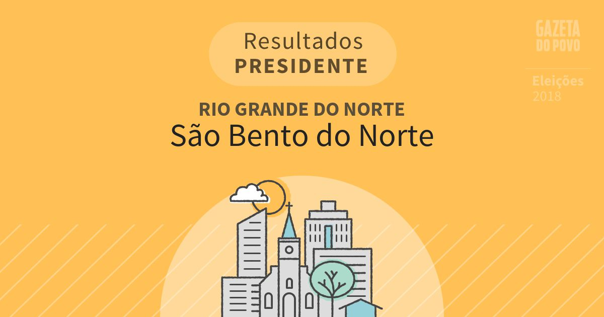 Resultados para Presidente no Rio Grande do Norte em São Bento do Norte (RN)