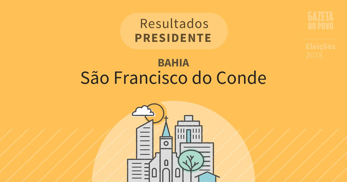 Resultados para Presidente na Bahia em São Francisco do Conde (BA)