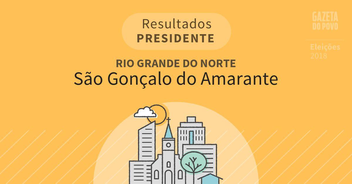Resultados para Presidente no Rio Grande do Norte em São Gonçalo do Amarante (RN)