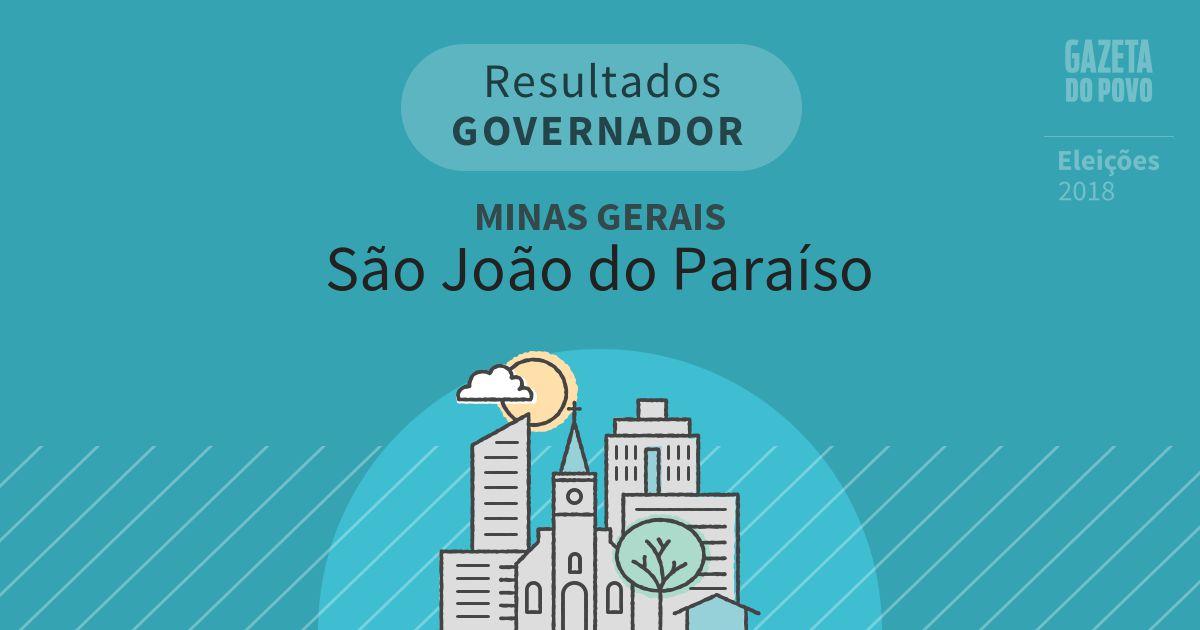 Resultados para Governador em Minas Gerais em São João do Paraíso (MG)