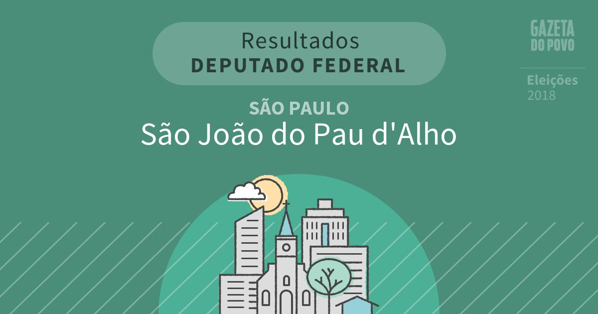 Resultados para Deputado Federal em São Paulo em São João do Pau d'Alho (SP)