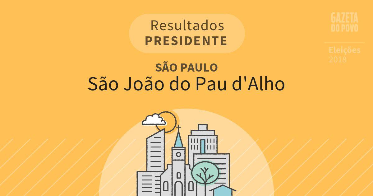 Resultados para Presidente em São Paulo em São João do Pau d'Alho (SP)