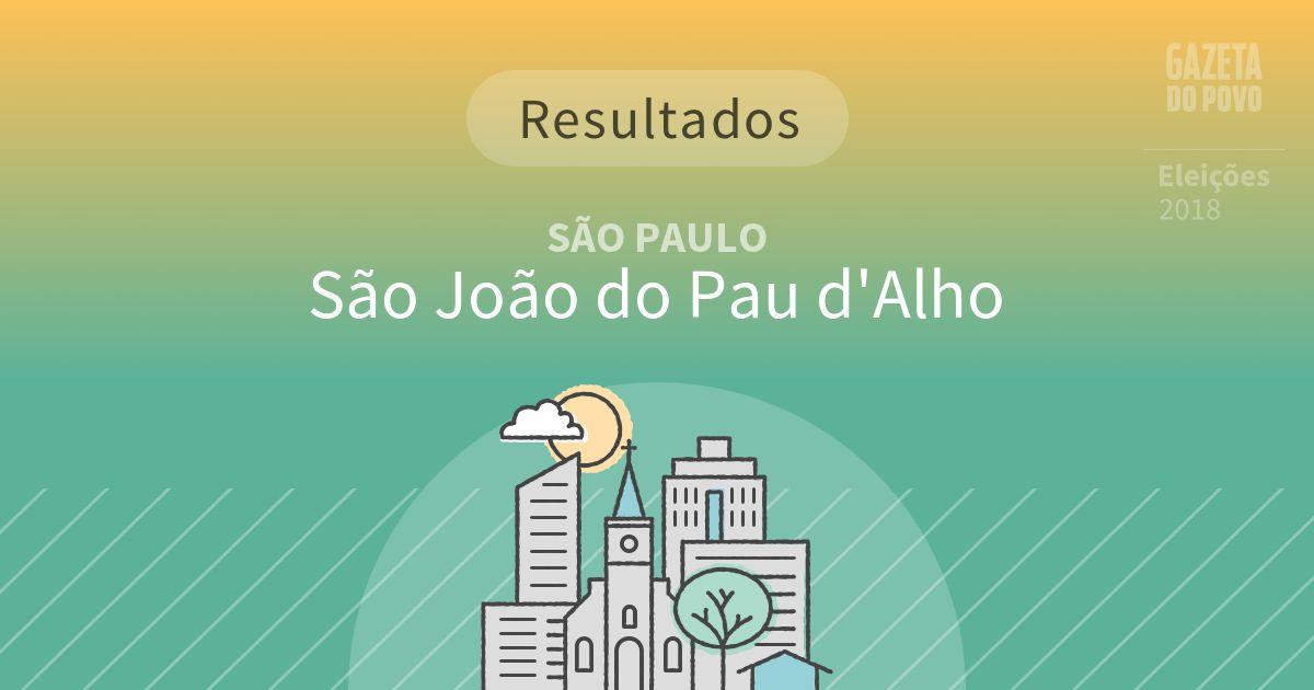 Resultados da votação em São João do Pau d'Alho (SP)
