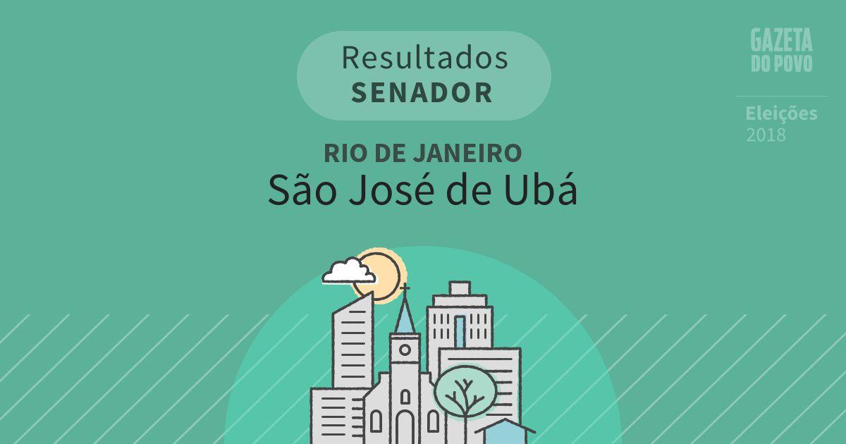 Resultados para Senador no Rio de Janeiro em São José de Ubá (RJ)