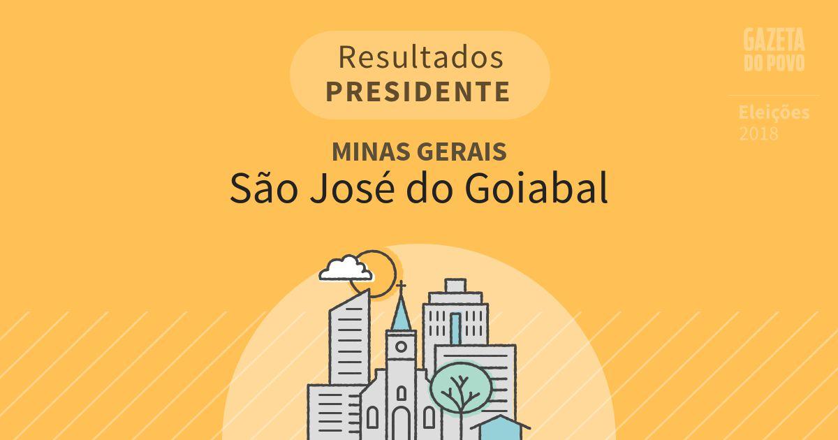 Resultados para Presidente em Minas Gerais em São José do Goiabal (MG)