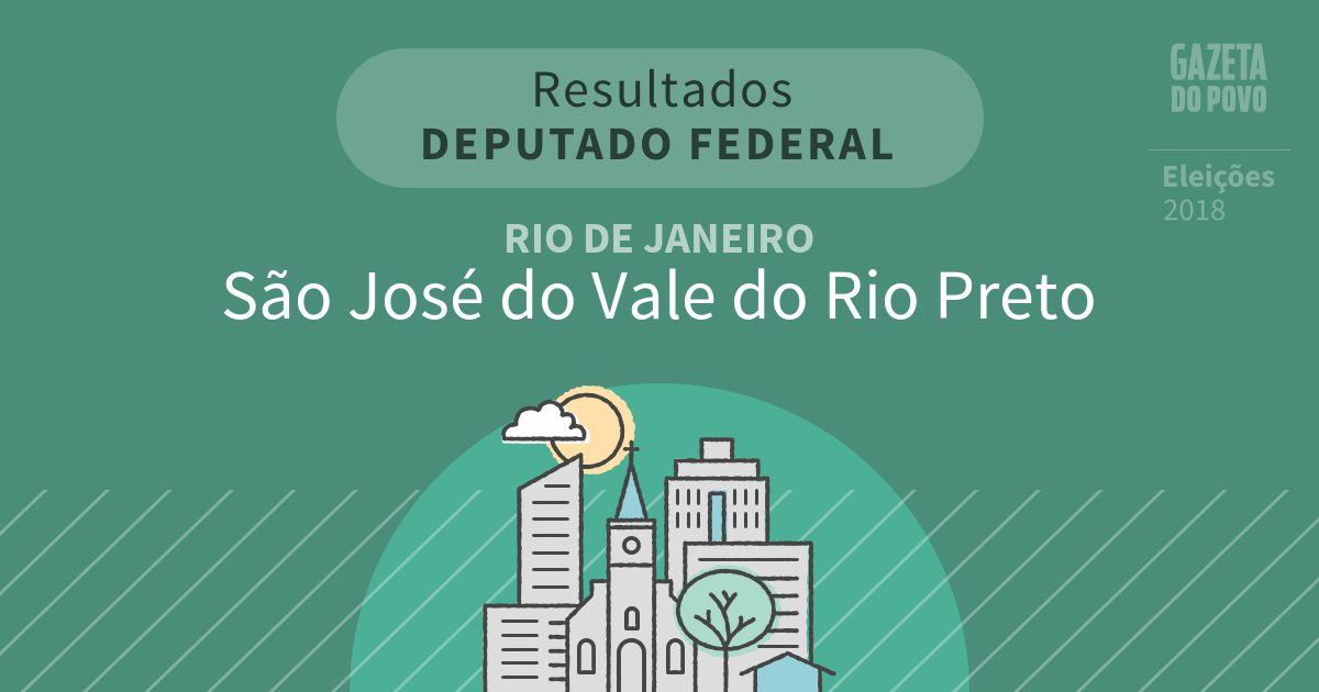 Resultados para Deputado Federal no Rio de Janeiro em São José do Vale do Rio Preto (RJ)