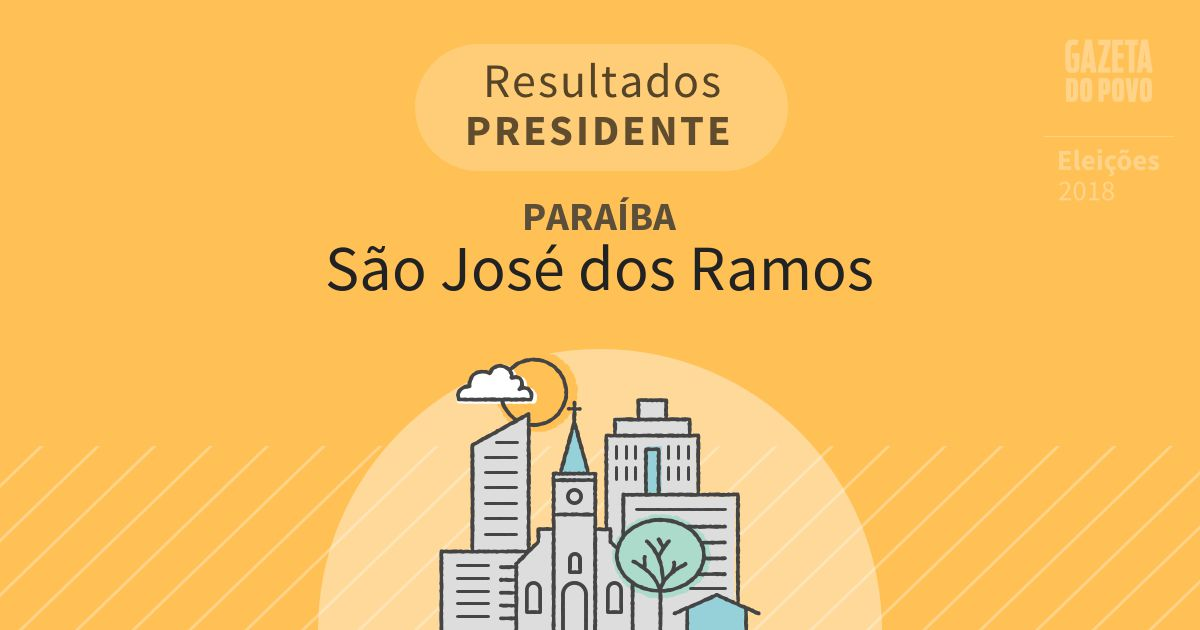 Resultados para Presidente na Paraíba em São José dos Ramos (PB)