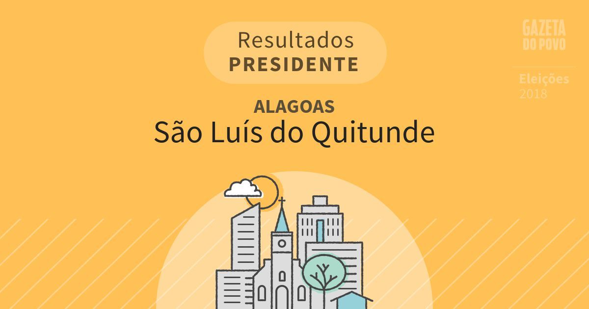 Resultados para Presidente em Alagoas em São Luís do Quitunde (AL)