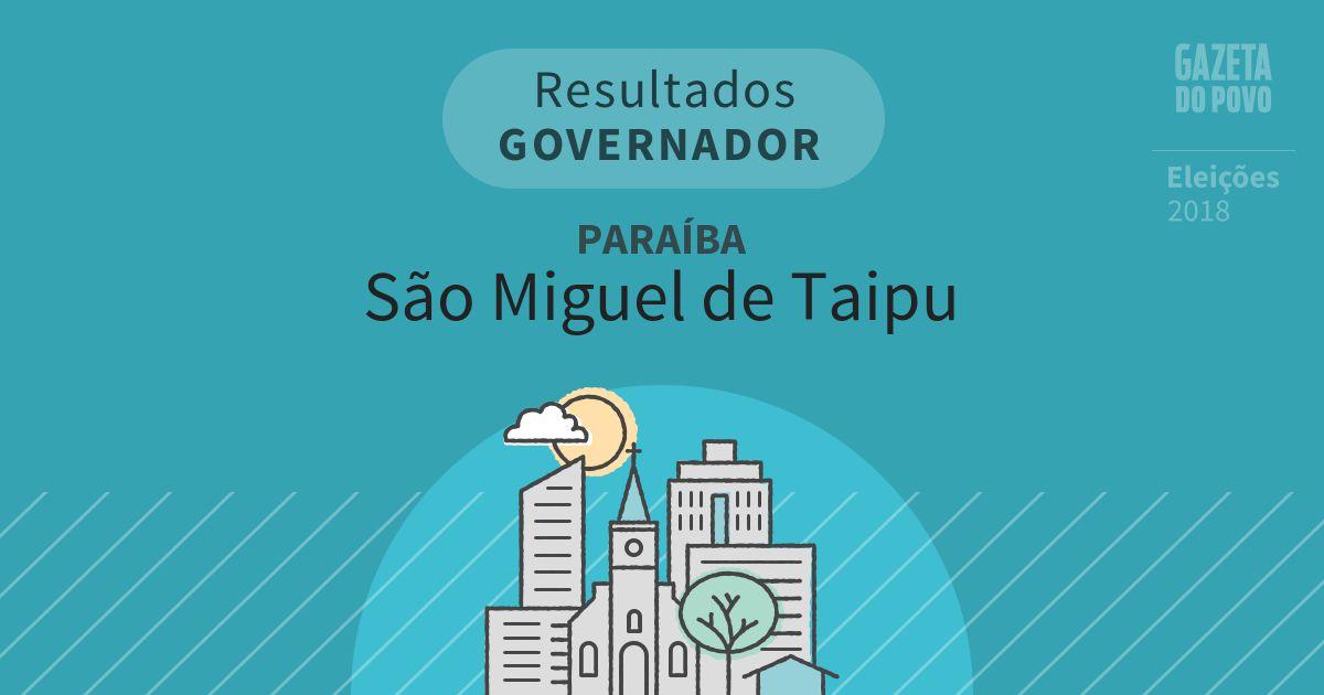 Resultados para Governador na Paraíba em São Miguel de Taipu (PB)