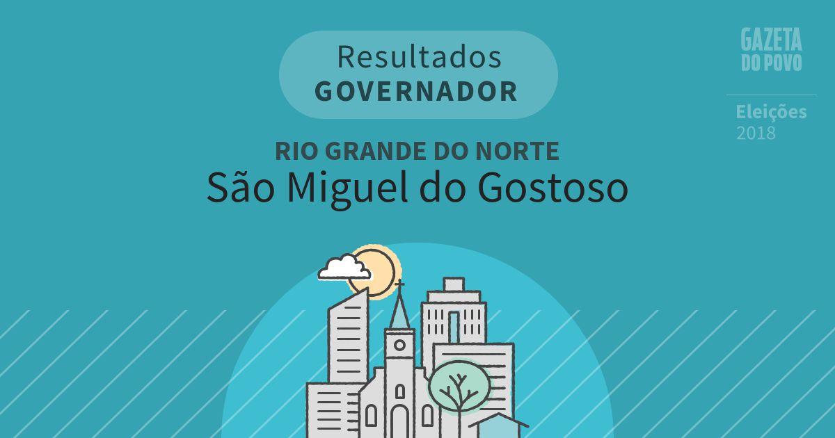 Resultados para Governador no Rio Grande do Norte em São Miguel do Gostoso (RN)