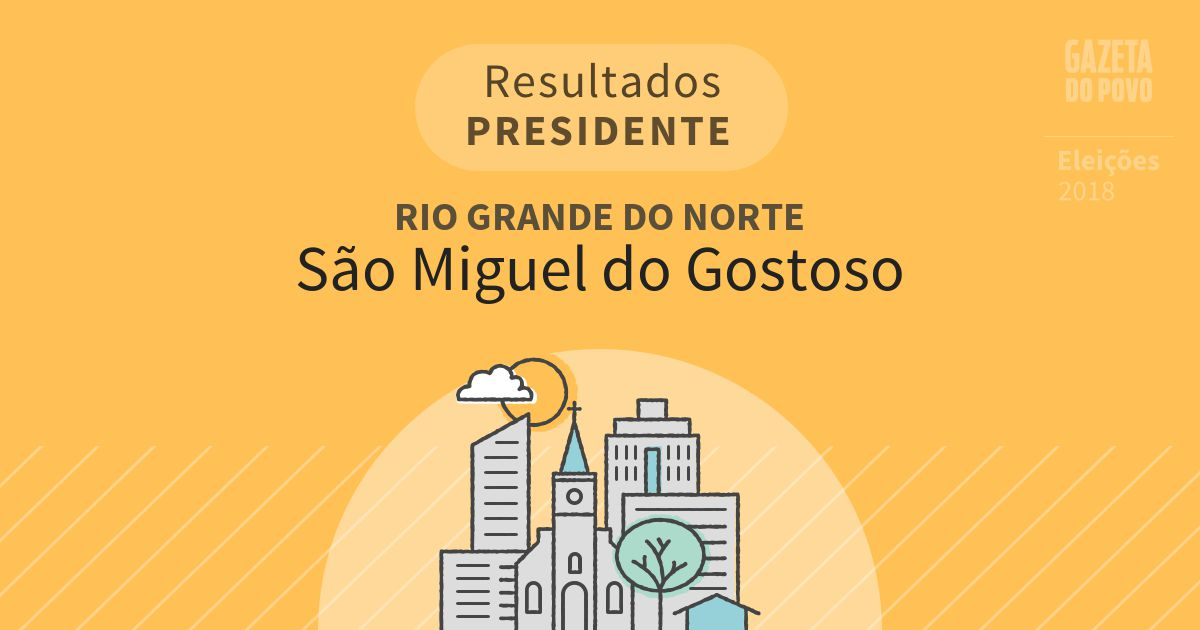 Resultados para Presidente no Rio Grande do Norte em São Miguel do Gostoso (RN)