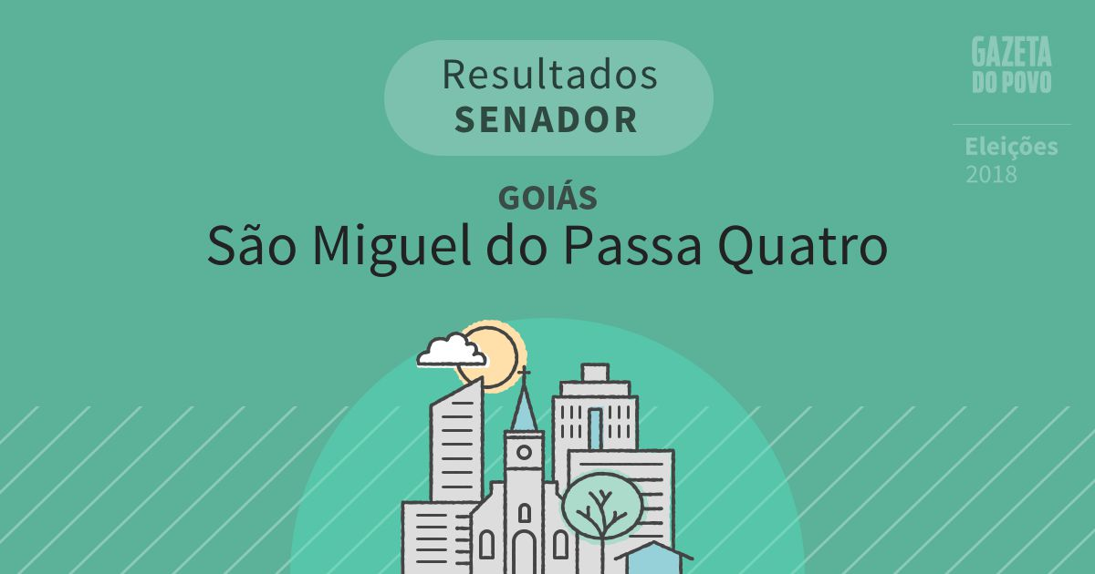 Resultados para Senador em Goiás em São Miguel do Passa Quatro (GO)