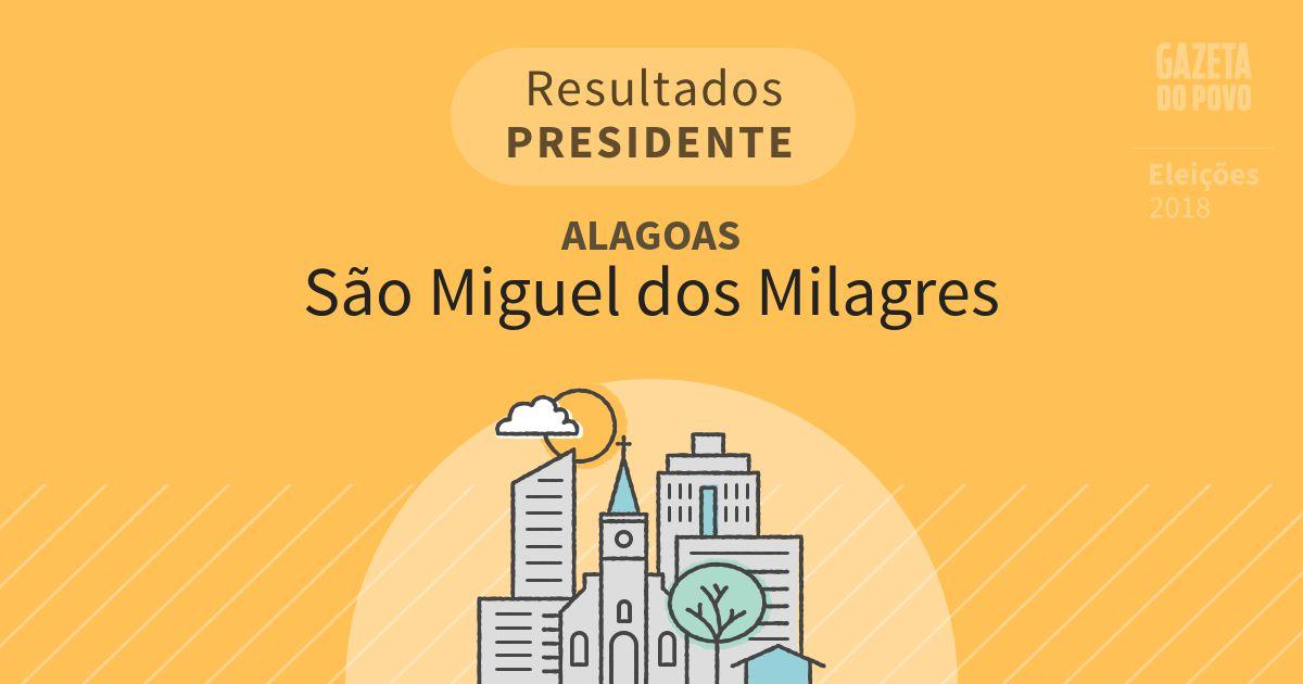 Resultados para Presidente em Alagoas em São Miguel dos Milagres (AL)