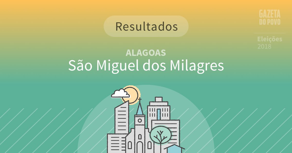 Resultados da votação em São Miguel dos Milagres (AL)