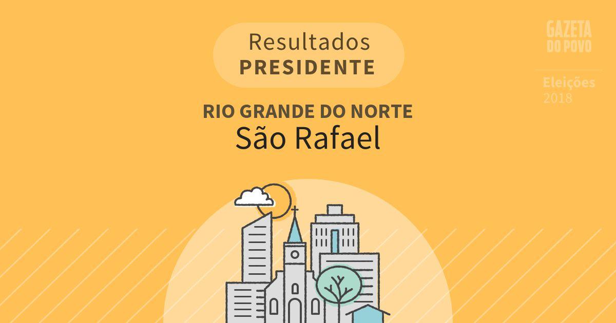 Resultados para Presidente no Rio Grande do Norte em São Rafael (RN)