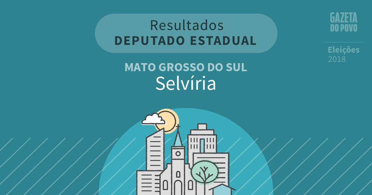 Resultados para Deputado Estadual no Mato Grosso do Sul em Selvíria (MS)
