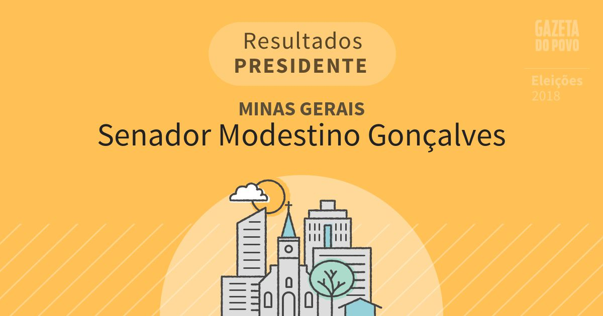Resultados para Presidente em Minas Gerais em Senador Modestino Gonçalves (MG)