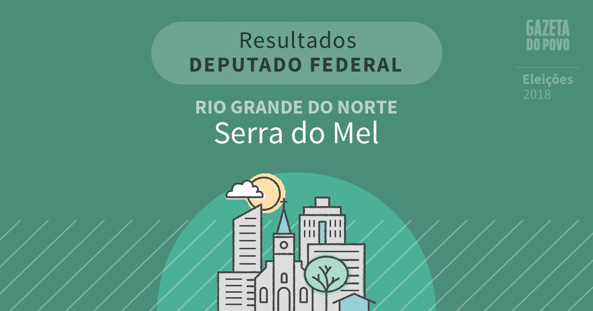 Resultados para Deputado Federal no Rio Grande do Norte em Serra do Mel (RN)