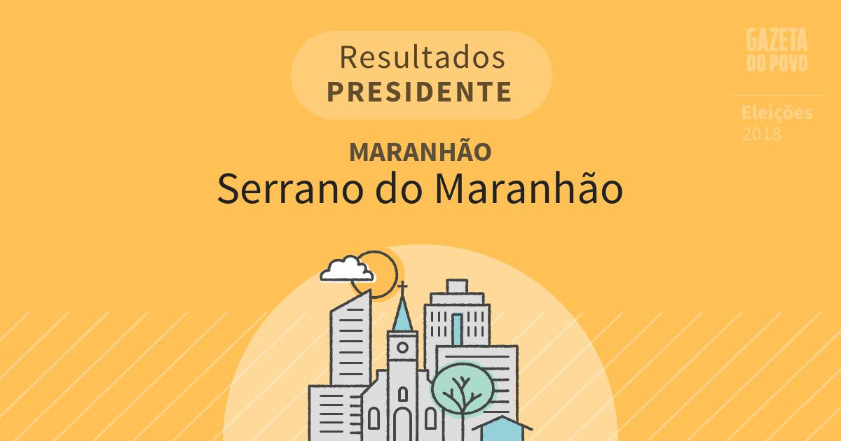 Resultados para Presidente no Maranhão em Serrano do Maranhão (MA)