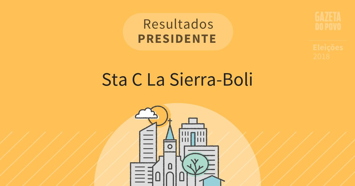 Resultados para Presidente no Exterior em Sta C La Sierra-Boli (Exterior)