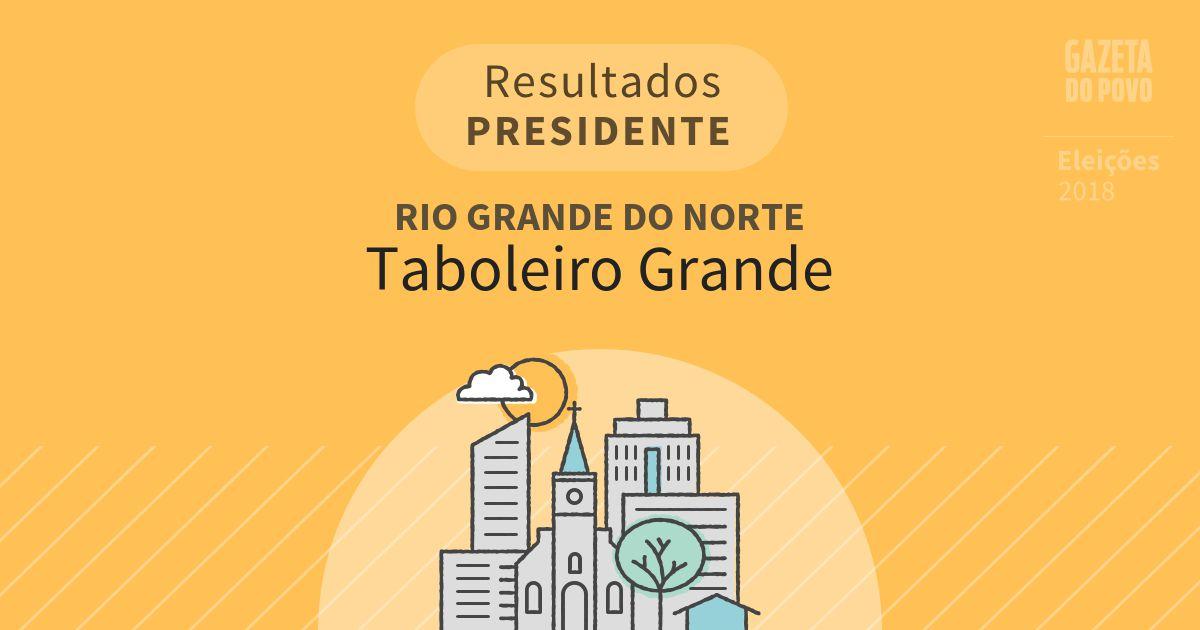 Resultados para Presidente no Rio Grande do Norte em Taboleiro Grande (RN)