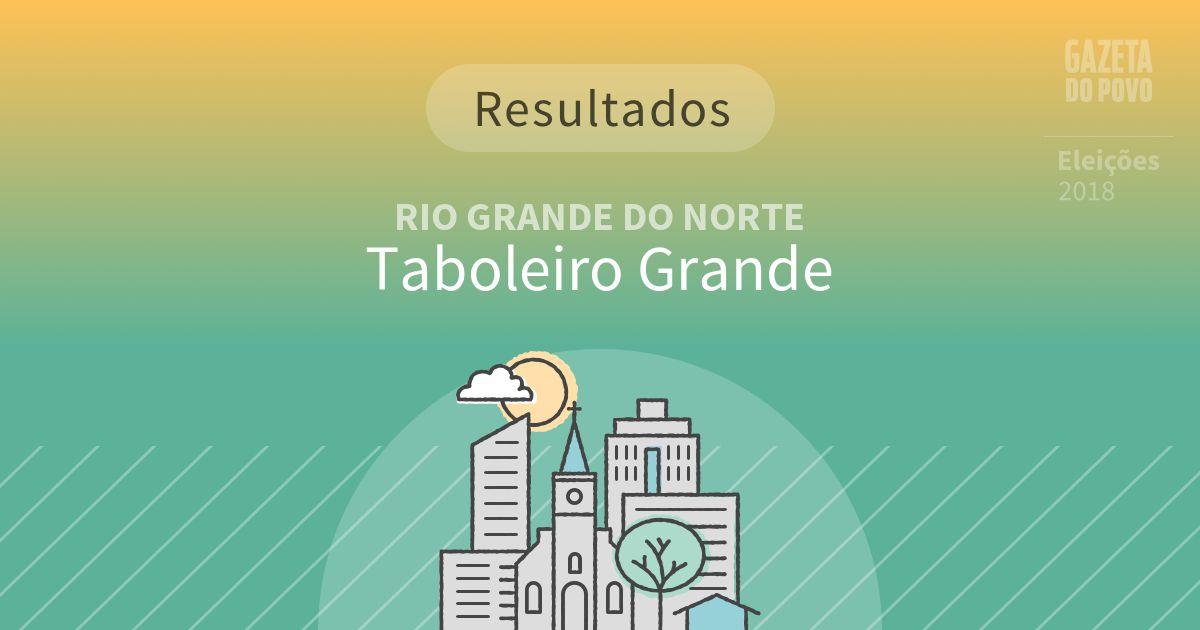 Resultados da votação em Taboleiro Grande (RN)