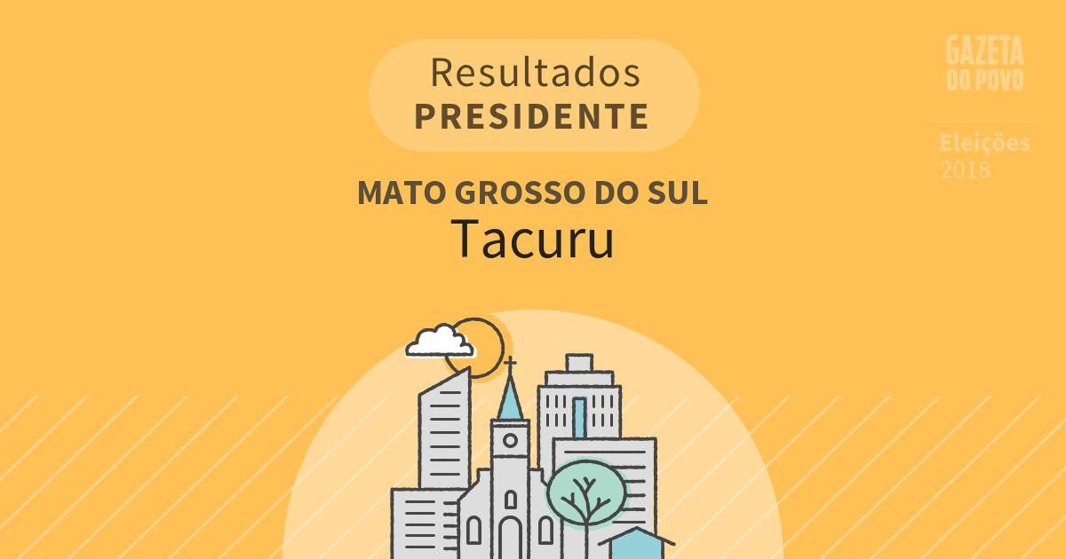 Resultados para Presidente no Mato Grosso do Sul em Tacuru (MS)