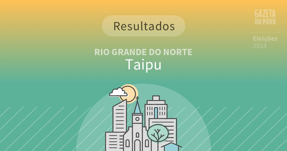 Resultados da votação em Taipu (RN)