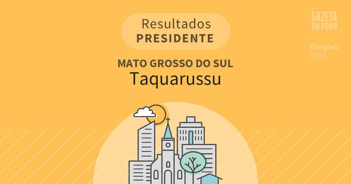 Resultados para Presidente no Mato Grosso do Sul em Taquarussu (MS)