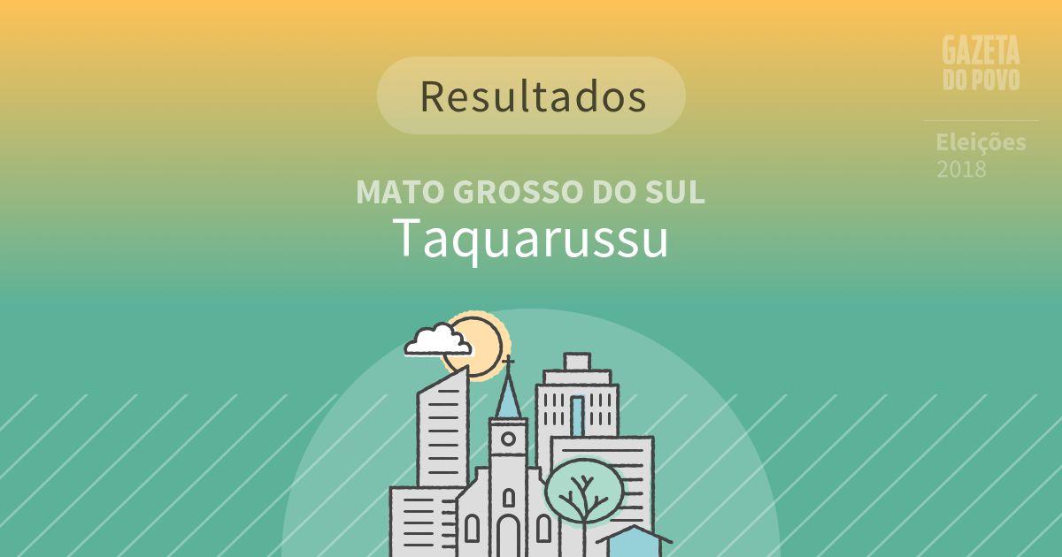 Resultados da votação em Taquarussu (MS)