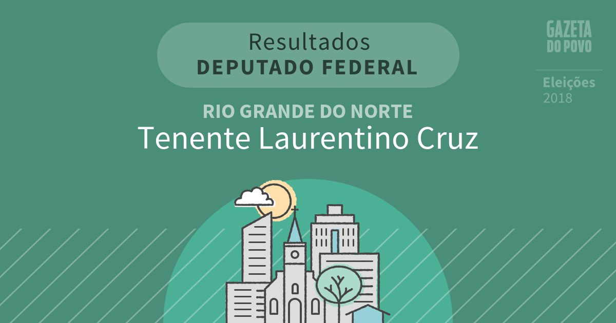 Resultados para Deputado Federal no Rio Grande do Norte em Tenente Laurentino Cruz (RN)