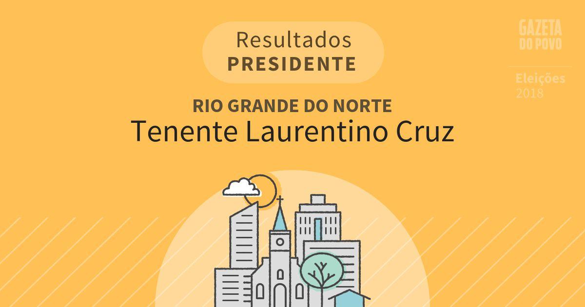 Resultados para Presidente no Rio Grande do Norte em Tenente Laurentino Cruz (RN)