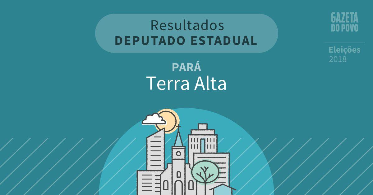 Resultados para Deputado Estadual no Pará em Terra Alta (PA)