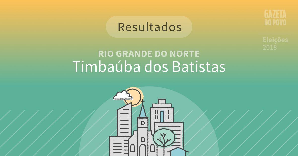 Resultados da votação em Timbaúba dos Batistas (RN)