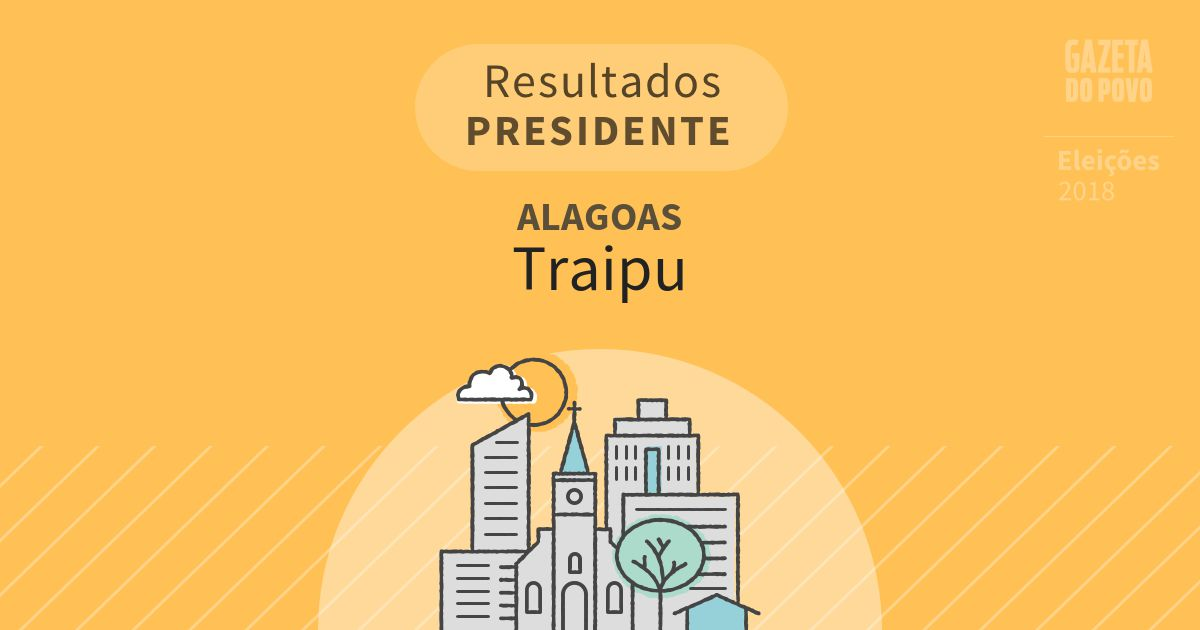 Resultados para Presidente em Alagoas em Traipu (AL)