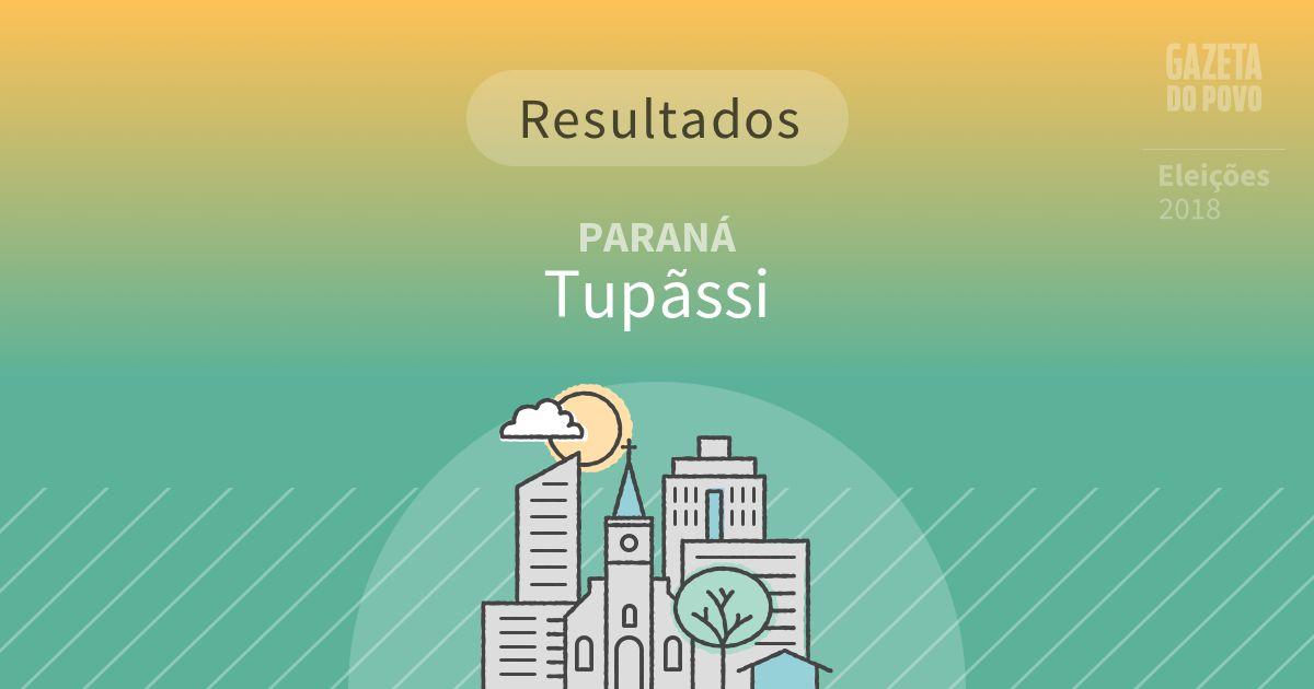 Resultados da votação em Tupãssi (PR)