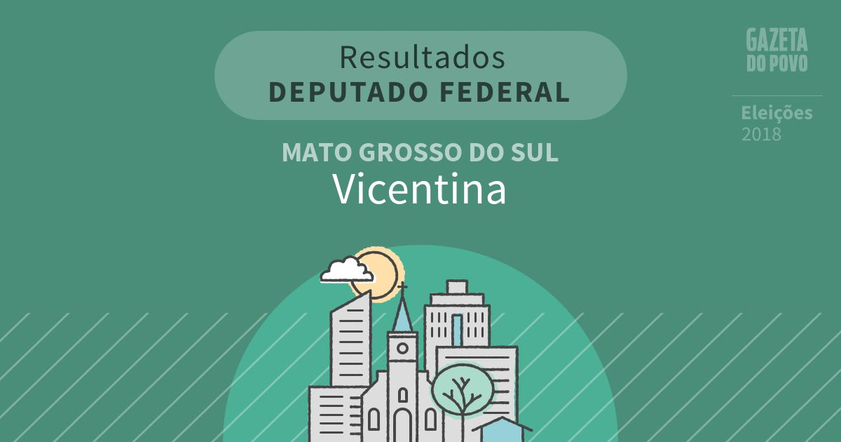 Resultados para Deputado Federal no Mato Grosso do Sul em Vicentina (MS)
