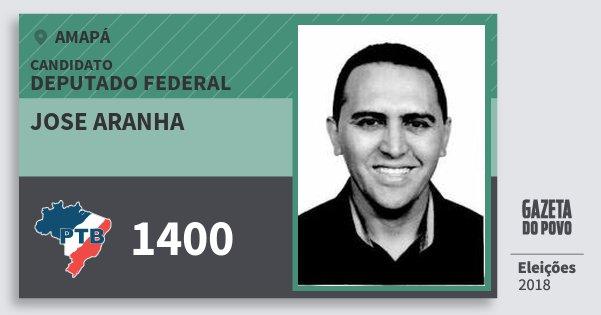 Santinho Jose Aranha 1400 (PTB) Deputado Federal | Amapá | Eleições 2018