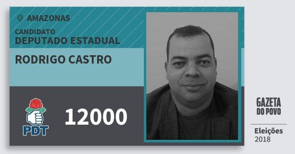 Santinho Rodrigo Castro 12000 (PDT) Deputado Estadual | Amazonas | Eleições 2018