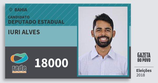 Santinho Iuri Alves 18000 (REDE) Deputado Estadual | Bahia | Eleições 2018