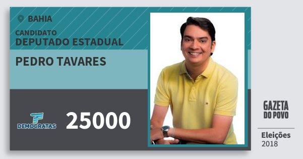 Santinho Pedro Tavares 25000 (DEM) Deputado Estadual | Bahia | Eleições 2018