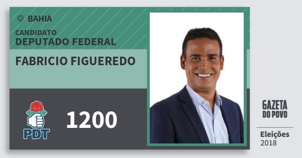 Santinho Fabricio Figueredo 1200 (PDT) Deputado Federal | Bahia | Eleições 2018