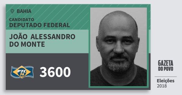 Santinho João  Alessandro do Monte 3600 (PTC) Deputado Federal | Bahia | Eleições 2018