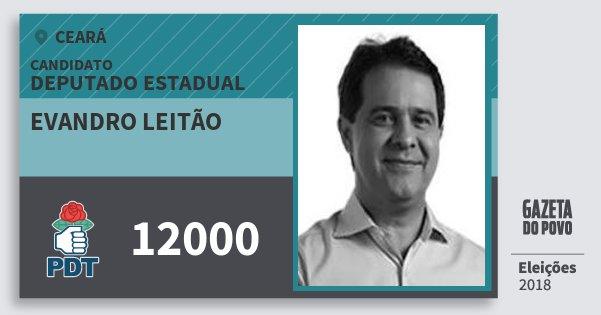 Santinho Evandro Leitão 12000 (PDT) Deputado Estadual | Ceará | Eleições 2018